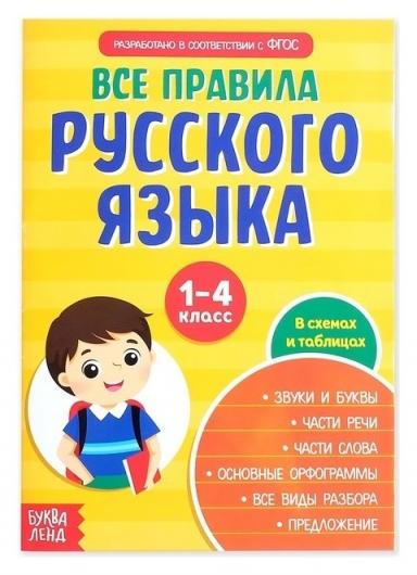 Сборник шпаргалок «Все правила по русскому языку для начальной школы», 36 стр.  Буква-ленд