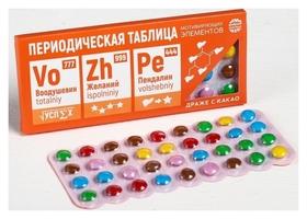Драже шоколадное Мотивирующие элементы  Фабрика счастья