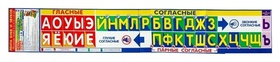 "Обучающий плакат ""Лента букв и звуков"" 34 х 175 см"