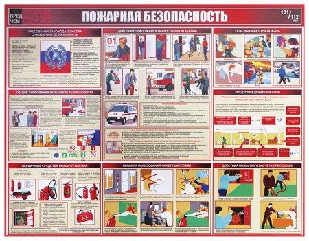 Доска-стенд информационная Пожарная безопасность (910х700 мм), пластик NNB