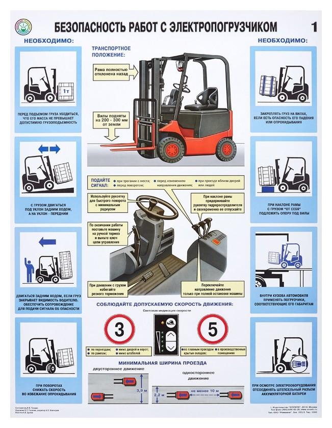 Плакат информационный без. работ с электропогрузчиками, ком. из 2-х листов  Технотерра