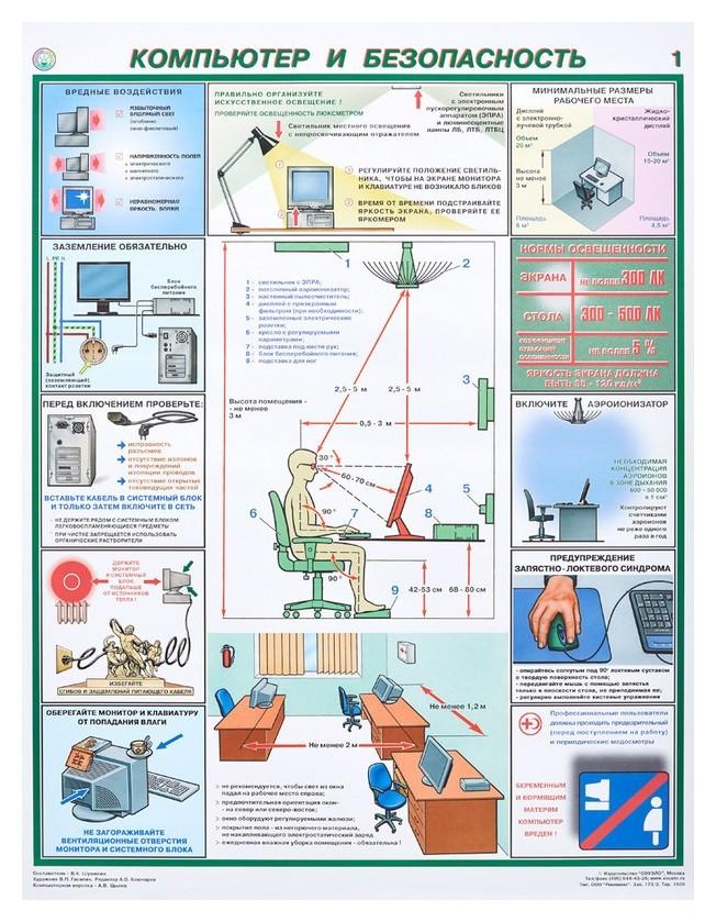 Плакат информационный компьютер и безопасность, комплект из 2-х листов  Технотерра