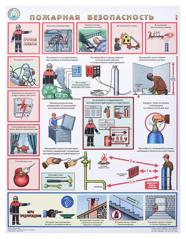 Плакат информационный пожарная безопасность, комплект из 3-х листов  Технотерра