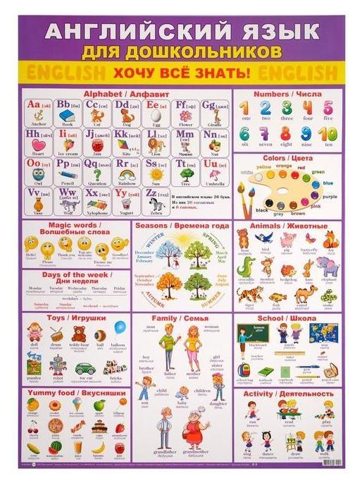 """Плакат """"Английский язык для дошкольников"""" фиолетовый фон, А2  Мир открыток"""